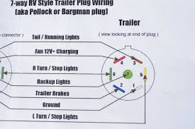 trailer connector wiring diagram 7 in pin on