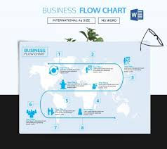 Web Chart Template Free 44 Flow Chart Templates Free Sample Example Format