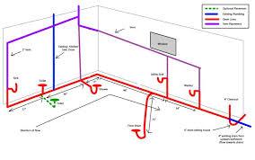 bathroom plumbing. Interesting Plumbing Bathroom Plumbing Layout Fine Within For