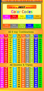 Page 1435 New York Cash Money Team Lottery Post