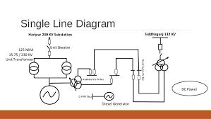 210 mw siddhirganj thermal power station pv power plant single line diagram diagram of a nuclear power plant; 29 safety guidelines