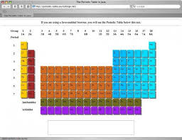 Download Periodic Table Photo Download Software: ISPT Integral ...