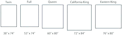 full and queen size bed measurements for a dimensions compared to twin90 compared