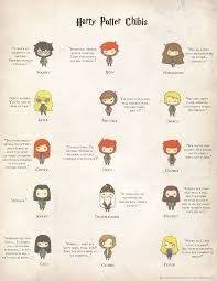 Hp Quotes Harry Potter Chibis Quotes by ShadowSeason on DeviantArt 33