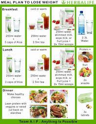 Herbalife Meal Plans Raspberry Ketones Herbalife Herbalife Herbalife Recipes