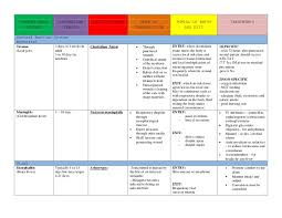 Communicable Diseases Chart With Pictures Communicable Diseases Table Form
