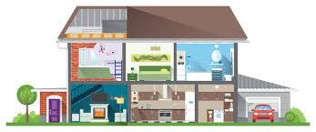 Asbestos Sheet House Design Locations Of Asbestos Amiante Str Ltd Asbestos Management