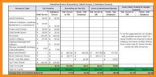12 13 Total Cost Of Ownership Template Lascazuelasphilly Com