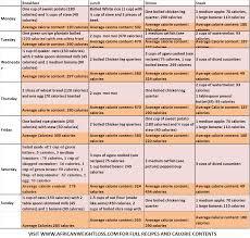 Zumba Diet Chart 1200 Calorie Nigerian Weightloss Meal Plan Easy To Follow