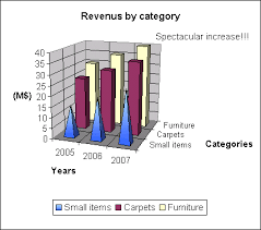 Microsoft Excel Charts Graphs