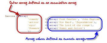 writing models essay guide pdf