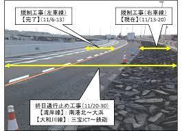 阪神 高速 湾岸 線 通行止め