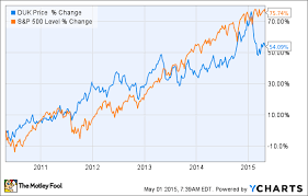 Duke Energy Corp Earnings Up And Down For This Dividend