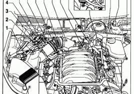 engine coolant diagram my audi s4 audi b5 s4 ownership experience Cooling System Flow Diagram engine coolant diagram i am trying to locate the engine coolant temp sensor for an audi