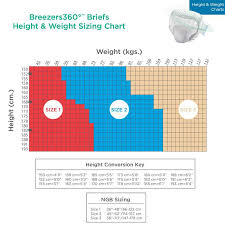 Tena Brief Sizing Chart Adult Diapers And Chux Briefs And Diapers Size Charts