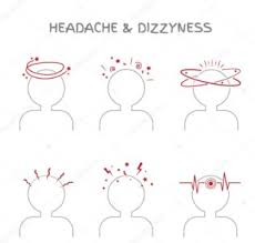 cluster headache location chart mens fearful dream cluster headaches types of headaches