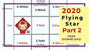 Part 2 Of 2020 Rat Year Flying Star Feng Shui Analysis With Free Download
