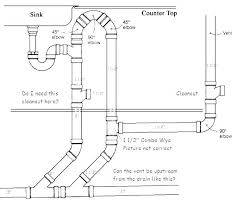 venting sink drain under vent and for a second co residential fixture diagrams basement shower distance bathroom drain and vent diagram