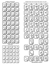 Full Japanese Alphabet Chart Prototypical Full Katakana Chart Kanji Chart With Hiragana