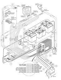 Club car electric golf cart wiring