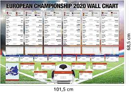 The new uefa euro 2020 schedule has been confirmed, with 11 host cities staging the 51 fixtures. Pdf Telecharger Uefa Euro 2020 Wall Chart Gratuit Pdf Pdfprof Com