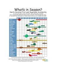 Nc In Season Foods Cooking Vegan Vegetable Seasoning