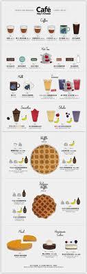 Food Menu Design Ideas 10 Original Menu Design Ideas Italianbark