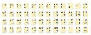 Sanskrit Varnamala Chart With Pictures Pdf Sanskrit Typing Keyboard Inscript Phonetic Keyboard