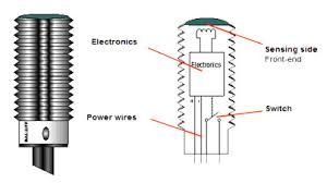industrial sensing fundamentals back to the basics npn vs pnp for additional information about npn pnp