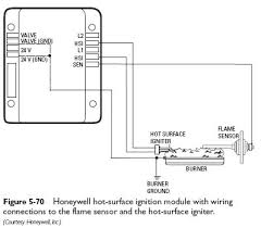 hot surface ignition module heater service troubleshooting honeywell hot surface igniton hot surface ignition module