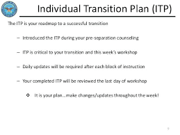Job Transition Plan Template Amazing Sample 9 Documents In Of ...