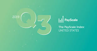Payscale Index Quarterly Compensation Trends For The