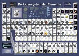Periodic Table of the Elements - poster im German | Kinderpostershop