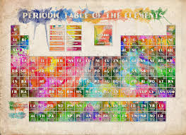 Periodic Table Of The Elements 10 Painting by Bekim Art