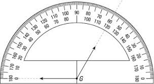 Inches To Degrees Chart Measuring And Making Angles Dummies