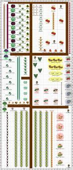 Small Picture 190 best Garden Plans images on Pinterest Gardens Garden ideas
