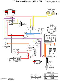 OEM Wiring Harness Connectors electrical wiring long tractor ignition switch wiring diagram diagrams electri long tractor ignition switch wiring diagram