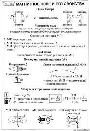 Магнитное поле Электромагнитная индукция контрольная работа  Контрольная работа по физике 11 класс магнитные взаимодействия электромагнитное поле