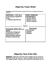 Frayer Model Reading Design The Perfect Oligarchy Plus A Simple Frayer Model Over Oligarchy