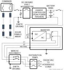 similiar solar power electrical wiring diagram keywords home solar panel wiring diagram how to solar power your home
