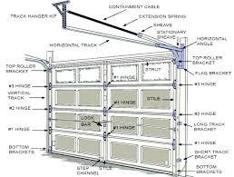 garage door torsion spring replacement installing garage door torsion springs how to repair garage door spring