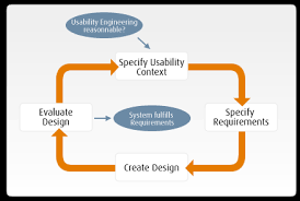 what is a usability engineer usability engineer