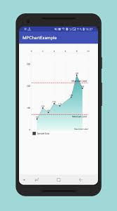 Android Chart Example Code Creating Linechart Using Mpandroidchart Leela Prasad Medium