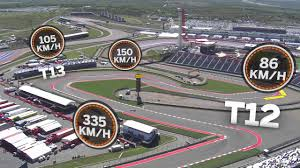 Birds Eye View Of The Circuit Of The Americas