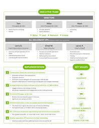 Car Dealership Organizational Chart Entry 6 By Craftednstyled For Infographic Organizational