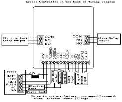 access control wiring schematic access image single door access control wiring diagram jodebal com on access control wiring schematic