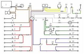 mg td wiring harness mg image wiring diagram mg td wiring diagram mg image wiring diagram on mg td wiring harness