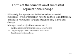 change management intro to business intro to business defining  14 forms of the foundation of successful organizational