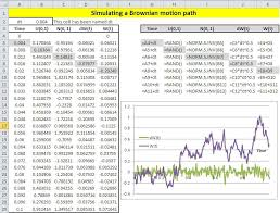 Excel Example Download 2 Simulating The Brownian Motion Excel Example Download