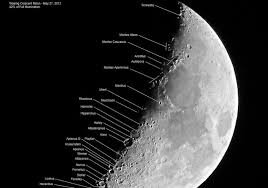 Do We All See The Same Moon Phase Astronomy Essentials